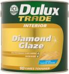 Лак паркетный Diamond Glaze глянцевый 1 л.